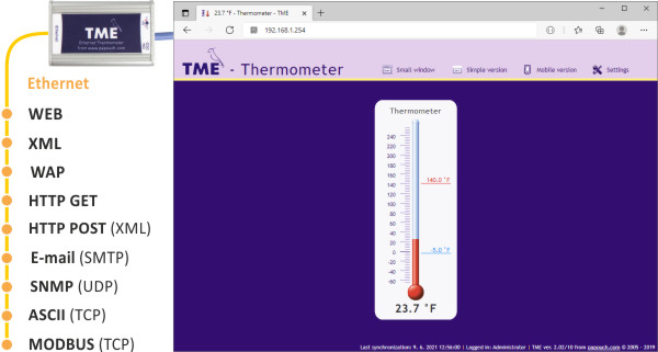 Communication option of the TME thermometer and TME's internal WEB server