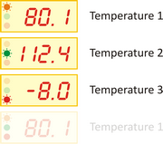 The way three temperatures are displayed on one display.