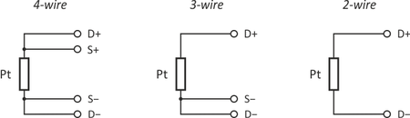 Pt100 connection (2, 3, 4-wire)